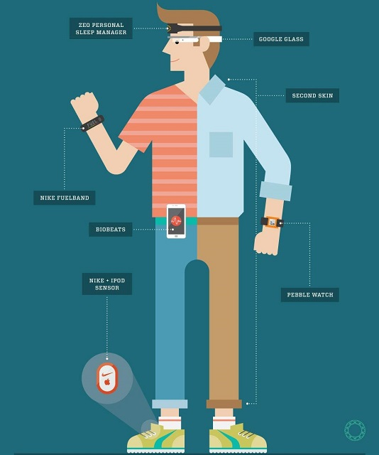 que-son-wearables-android-wear